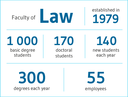 Faculty_of_law_facts.png