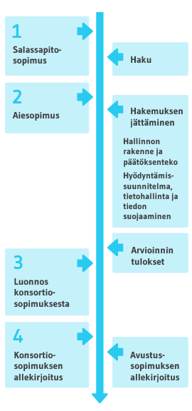 legal-project-management_FI.png